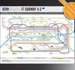 Interactieve IT Subway Map