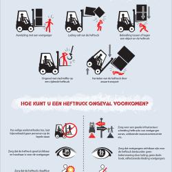 2016-heftruckongevallen-infographic.png