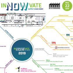 routekaart supply chain-innovaties
