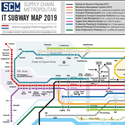 IT Subway Map 2019