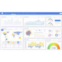 Checklist voor datavisualisatie