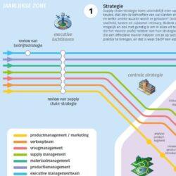 SOP Subway Map NL 2021