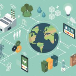 Checklist sustainable supply chain